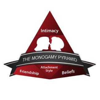 monogamy pyramidhttps://infidelityrecoveryinstitute.com
