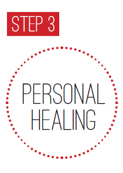 Step 3 - Personal Healing - The Infidelity Recovery Institute